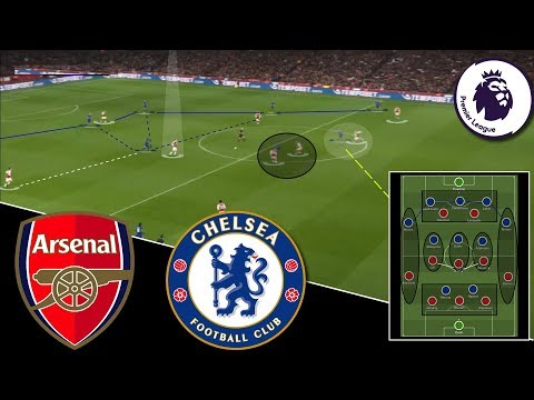 Best Game Of The Season? | Arsenal-Chelsea Tactical Study