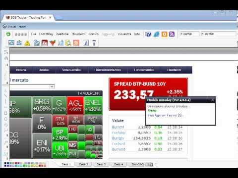 Trading Intraday sulle azioni italiane