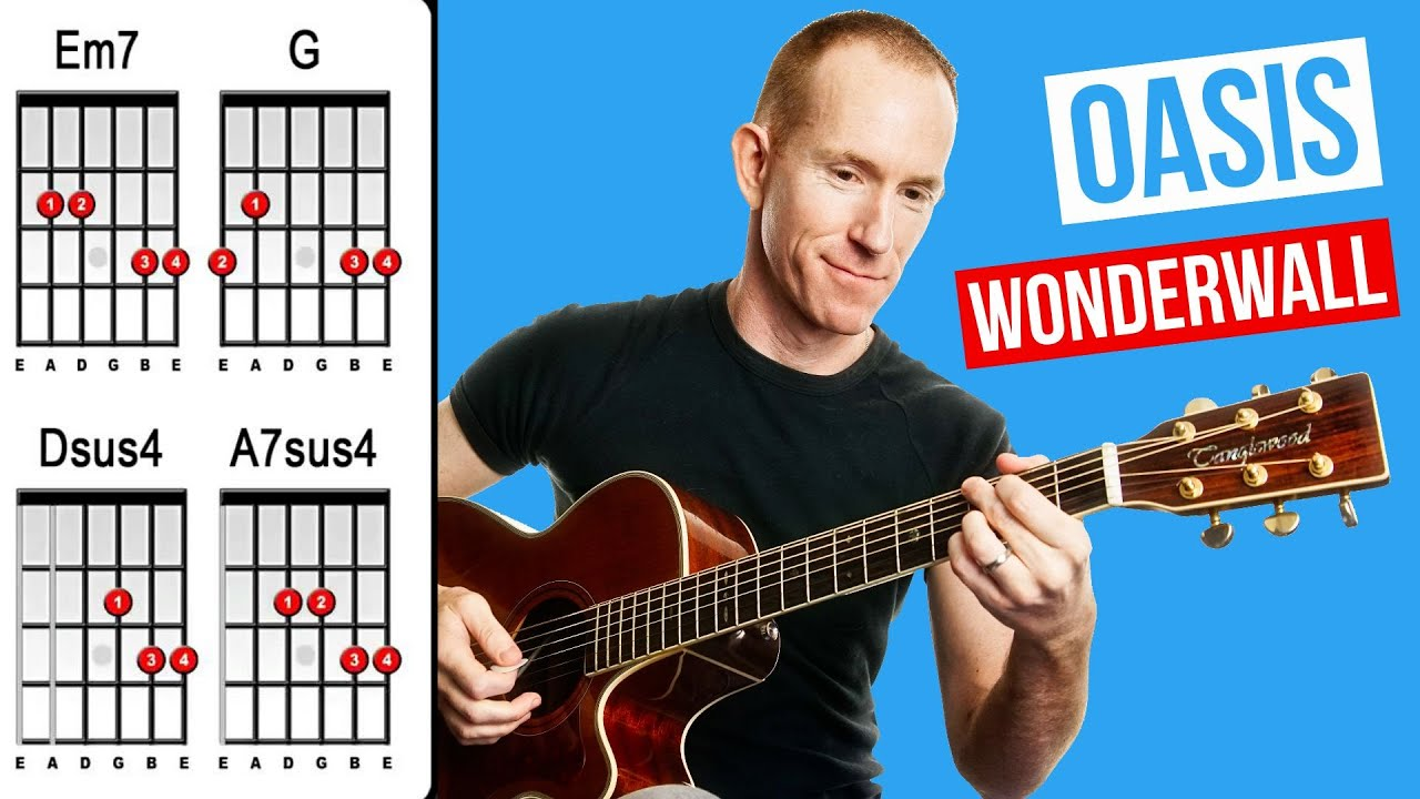 Wonderwall By Oasis Acoustic Guitar Lesson How To Play Strumming