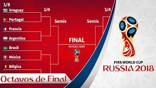FIFA World Cup 2018 -  Los OCTAVOS DE FINAL   Análisis