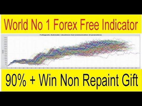 90 forex indicator