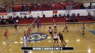 LIVE STREAM: Women's Volleyball vs. Milligan: 6:30 PM