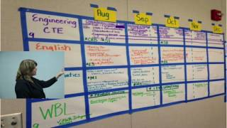 Integrated Curriculum Mapping
