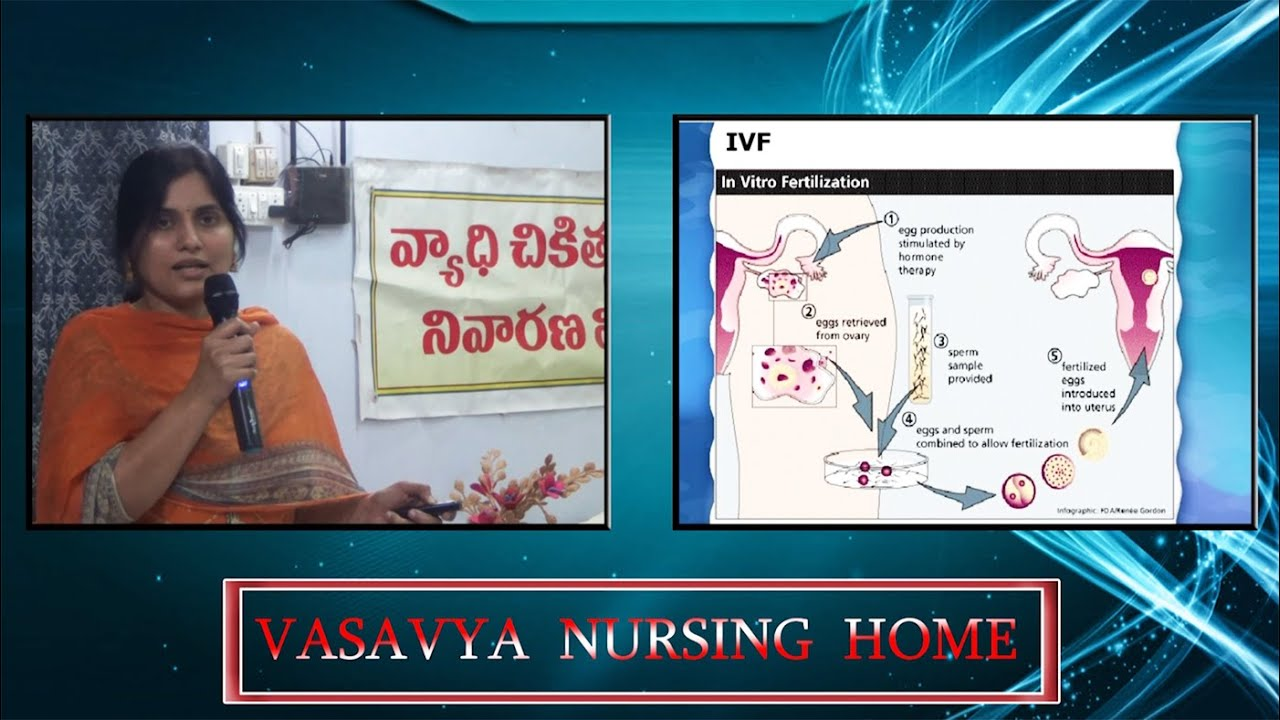 """Assisted Reproductive Technologies"" Dr Samaram's 1034 HEP full in Dr Samaram Health Channel"
