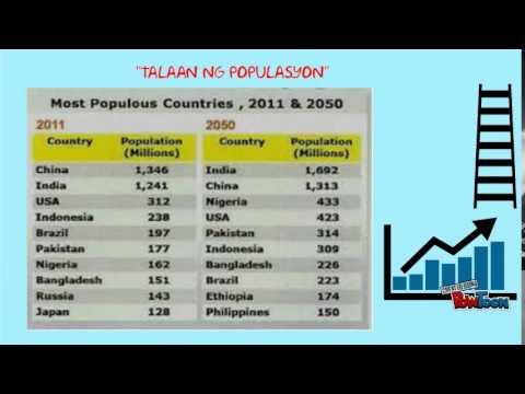 Ang Populasyon