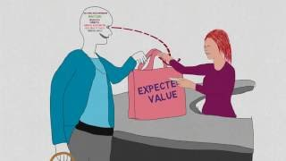 The Psychology of Shopping
