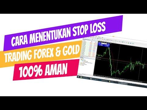 Cara menentukan stop loss trading forex & gold yang tepat by MZ Arif