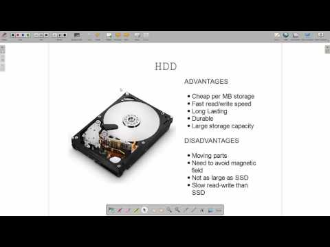 IGCSE Computer Science - Storage Devices and Media