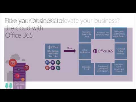 Understanding and Selling Office 365