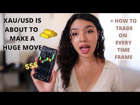 How To Trade Gold (XAUUSD)! Current Forex Analysis DEC 2020
