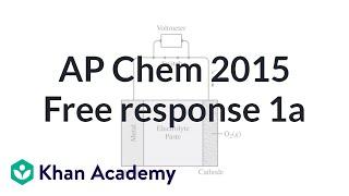 2015 AP Chemistry free response 1a