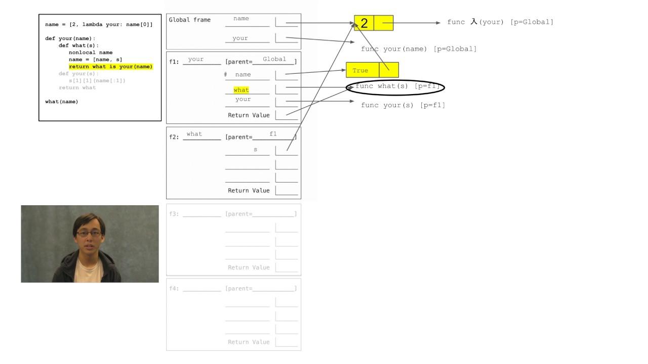 Scheme Cs61a