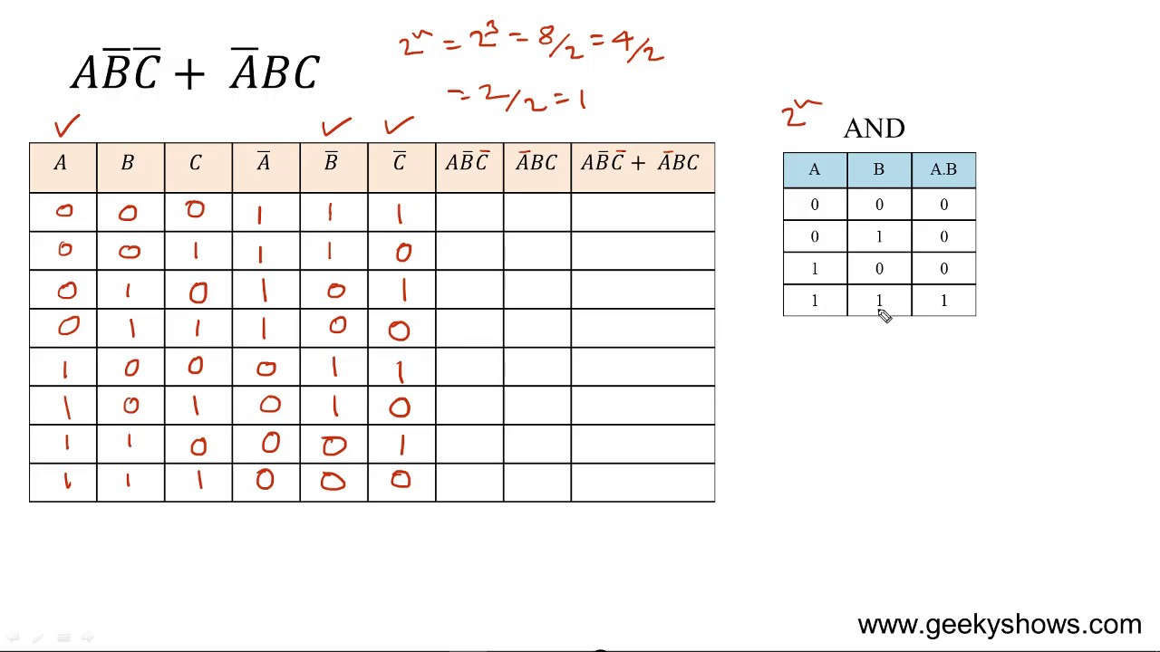 truth table The means logical negation or not or you may even think of it as opposite  personally, i find it helpful to establish all the parts of a particular truth table.