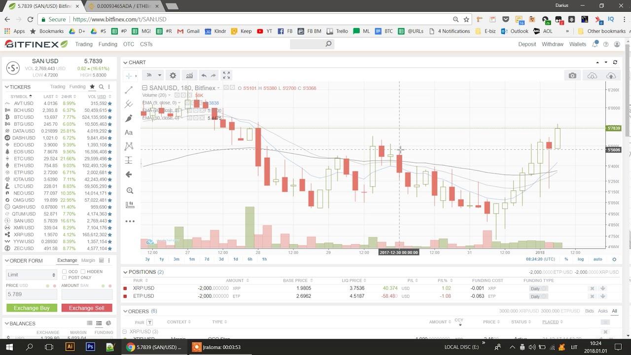 dienos prekybos programinė įranga su prekyba bitkoinais investavimo)