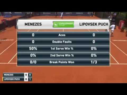Joao Menezes (BRA) vs Tomas Lipovsek Puches (ARG)    Uruguai Open   Challenger Montevideo 2016