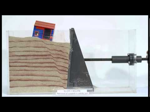 Slope or retaining wall failure: geohazard tank model