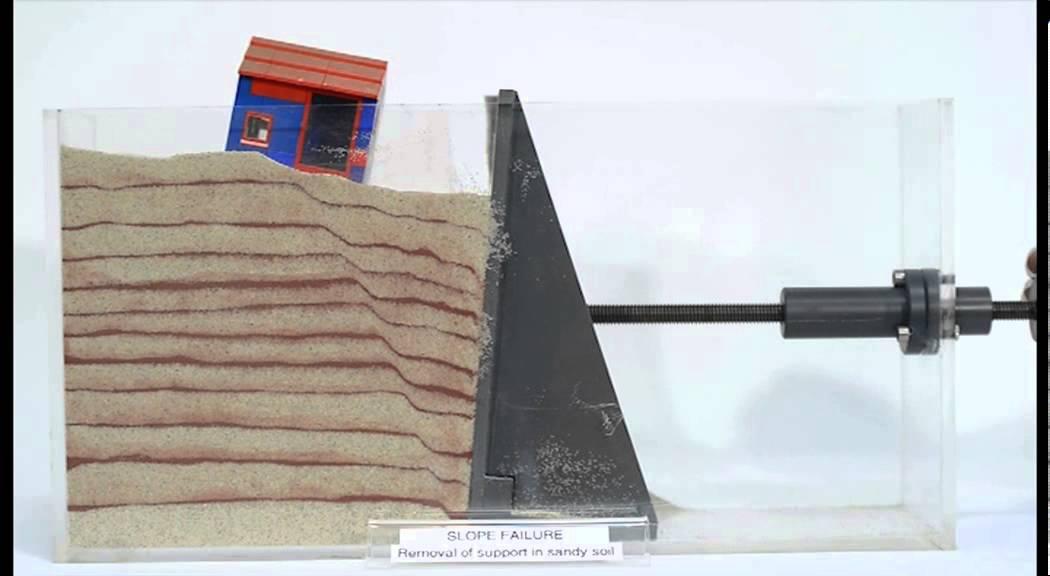Slope or retaining wall failure: geohazard tank model