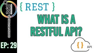 What is a RESTful API? | Ask a Dev Episode 29