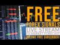 Forex Signals  EUR/USD - M1 - M5 - M15 - M30 - H1 - H4