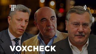 VoxCheck тижня #2: Анатолій Гриценко, Юрій Бойко, Вадим Рабинович
