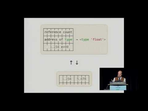 Brandon Rhodes: All Your Ducks In A Row: Data Structures in the Std Lib and Beyond - PyCon 2014