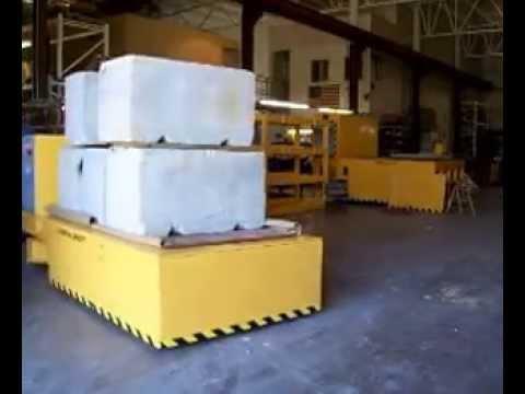Titan Transporter 2382: 36,000 lb Capacity