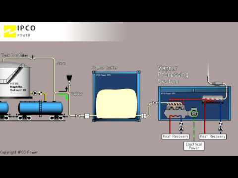 IPCO Power Vapour Processing System (VPS)