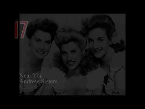 Top Songs of 1947