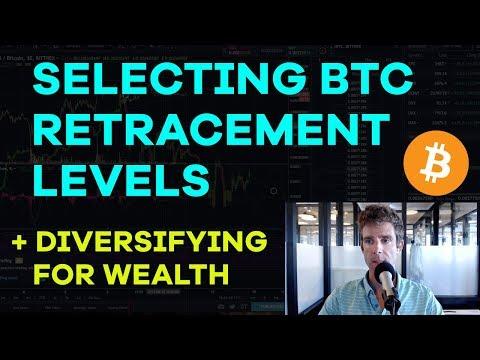 Picking Bitcoin Retracement Levels, Amazon + BTC, Diversification, Choosing Risk/Return - CMTV Ep71