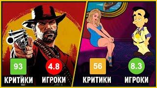 Дурость оценок на Metacritic