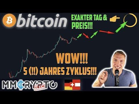 Blockchain Aktie, die man haben sollte? 26938843