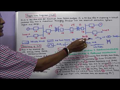 ELECTRICAL DIAGRAMS - PART - 04 - SINGLE LINE DIAGRAM (SLD) IMPORTANCE AND APPLICATIONS