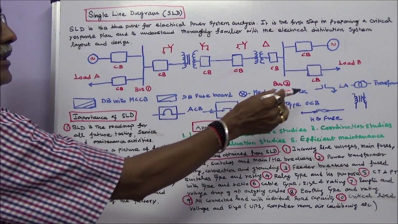 electrical diagrams part 04 single line diagram sld rh youtube com