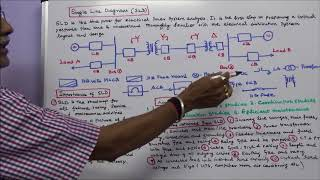 ELECTRICAL DIAGRAMS - PART - 04 - SINGLE LINE DIAGRAM (SLD) IMPORTANCE AND  APPLICATIONS - YouTube