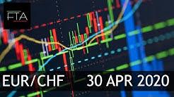 EUR/CHF MULTI-TIMEFRAME ANALYSIS | 30 Apr. 2020