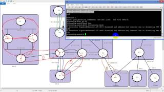 ccie labs mpls full mesh vrf configuration and verification