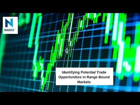 Tuesday's Market Breakdown- July 16th, 2019