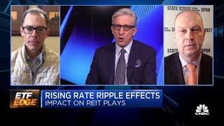 How rising rates are impacting REIT ETFs