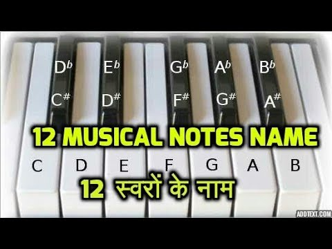 Names of all Musical key notes  # Harmonium ki chabiyo ke naam # Music lesson for Beginners