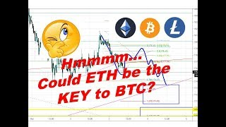 ETHEREUM COULD BE THE KEY TO BITCOIN  - Technical Analysis Market UPDATE