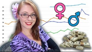 Are US Women Really That Unequal?