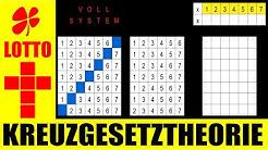 Lotto 6 aus 49 !!!  Voll System kombinieren - 7 - Zahlen