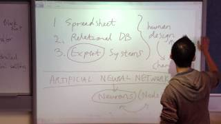 Artificial Neural Networks (2 of 3)