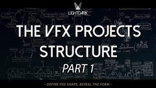 The Project Structure in Visual Effects (VFX) and Feature Animation - Part 1