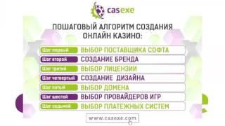 Как создать своё онлайн-казино. Вебинар от CASEXE!(Вебинар на тему