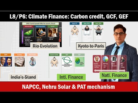 L8/P6: Climate Finance mechanisms: National & International level,carbon credit,PAT