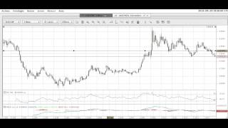 Analisi Forex EUR/GBP
