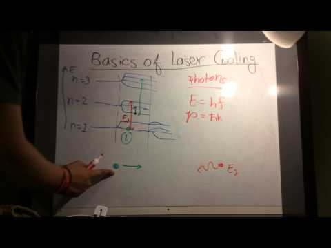 Basics of Laser Cooling