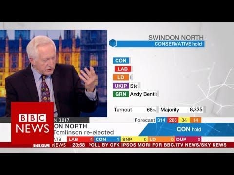 David Dimbleby, mics and flies - BBC News