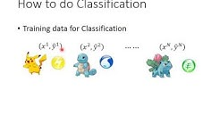 ML Lecture 4: Classification